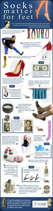 Sock matters and other things