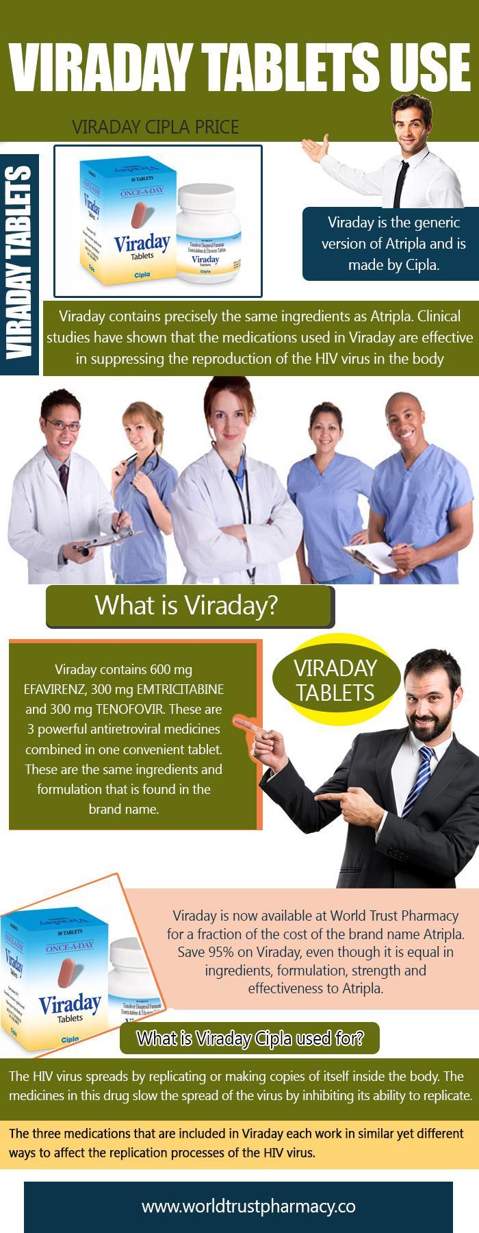 Viraday Cipla Price