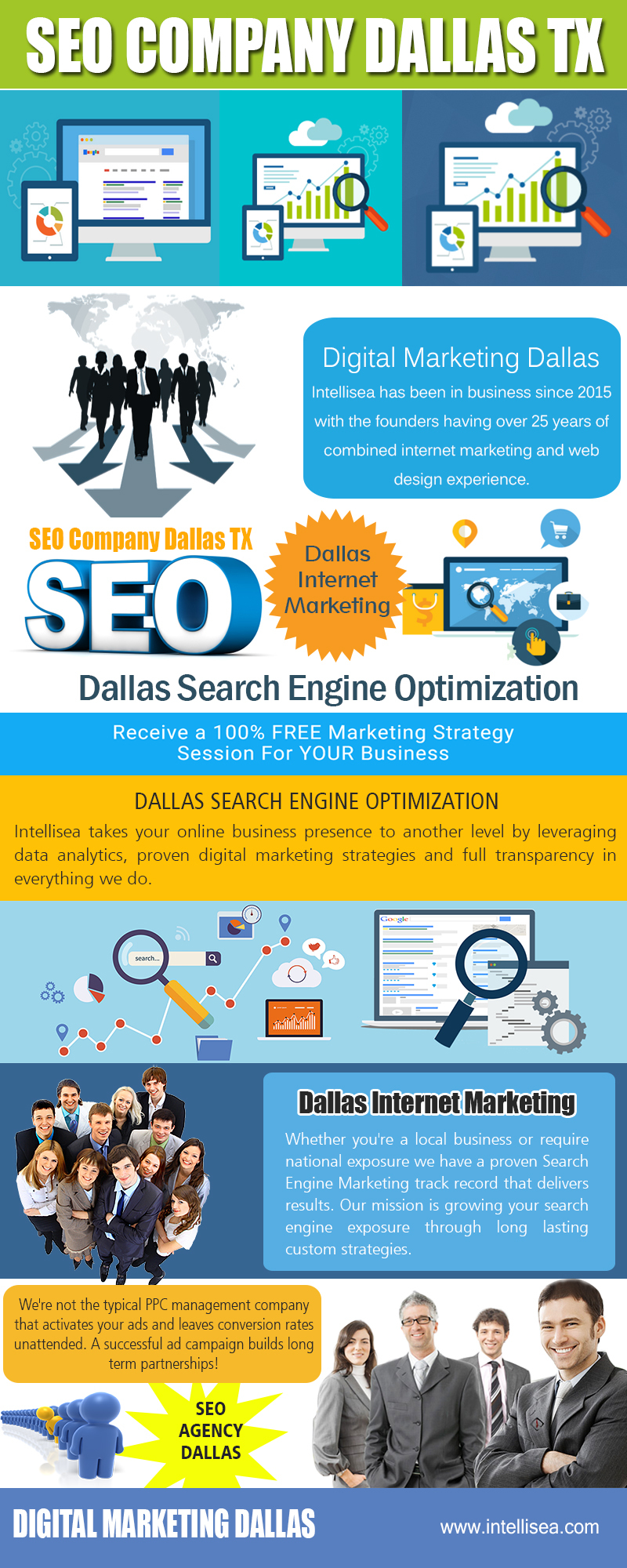 SEO Agency Dallas | intellisea.com
