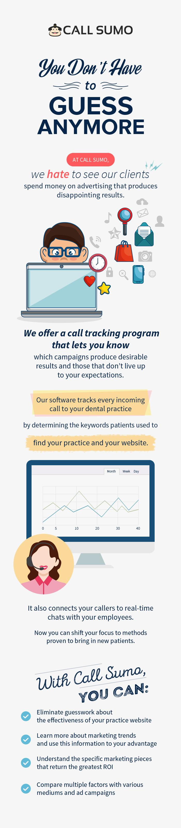 Call Sumo - A Reliable Call Tracking Software for Dentists