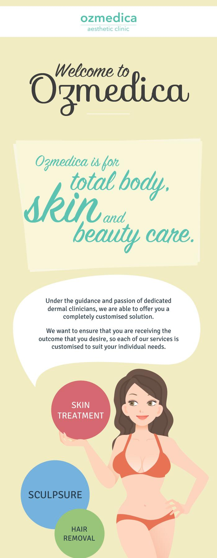 Get Total Body Skin and Beauty Care Services from Ozmedica Aesthetic Clinic