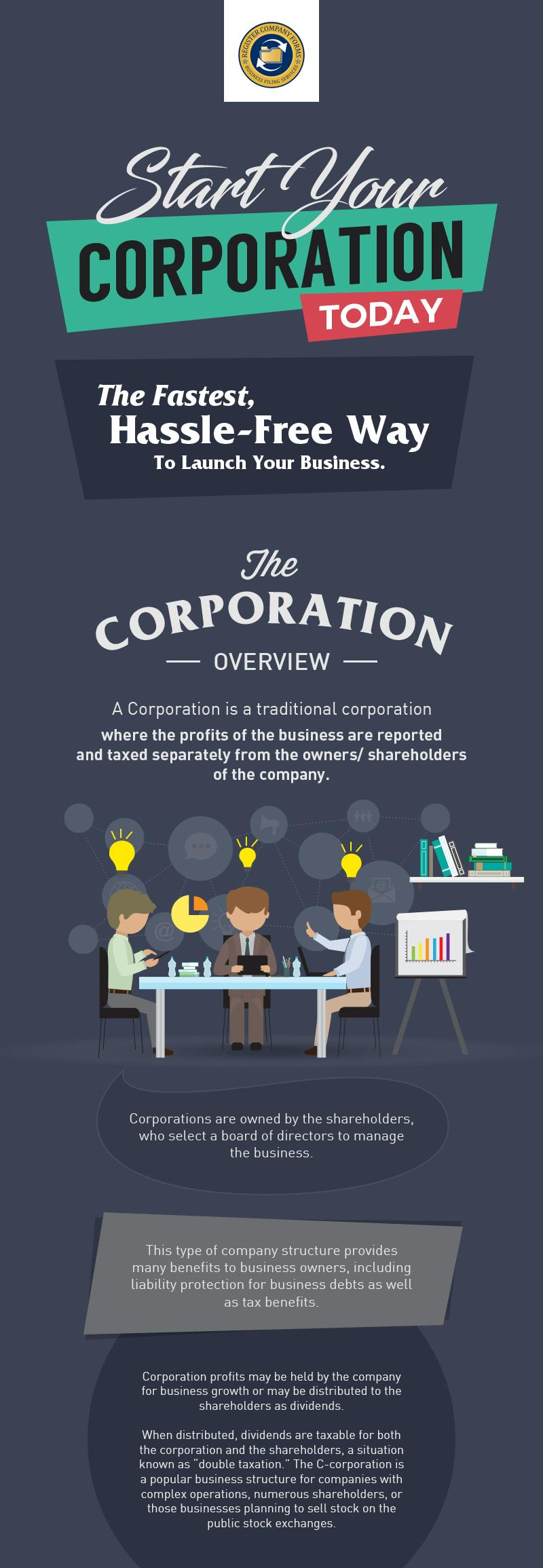 Business Incorporation Services by Register Company Forms