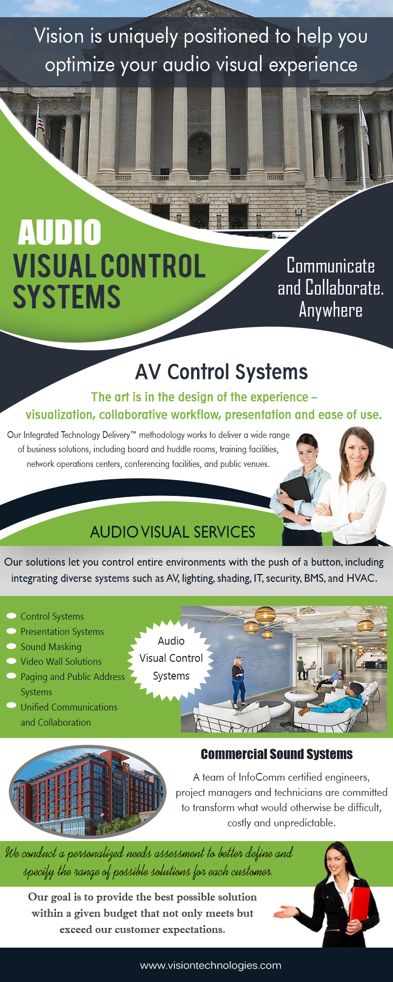 AV Control Systems, Audio Visual Control Systems
