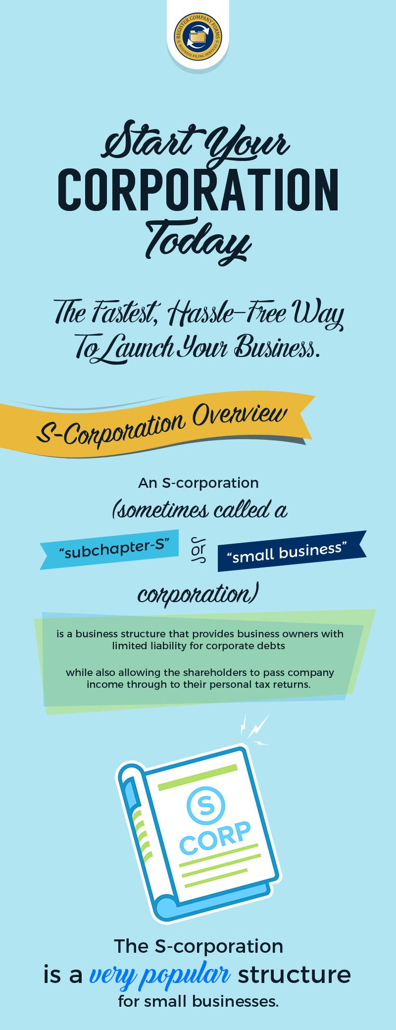 S-corporation - A Very Popular Structure For Small Businesses