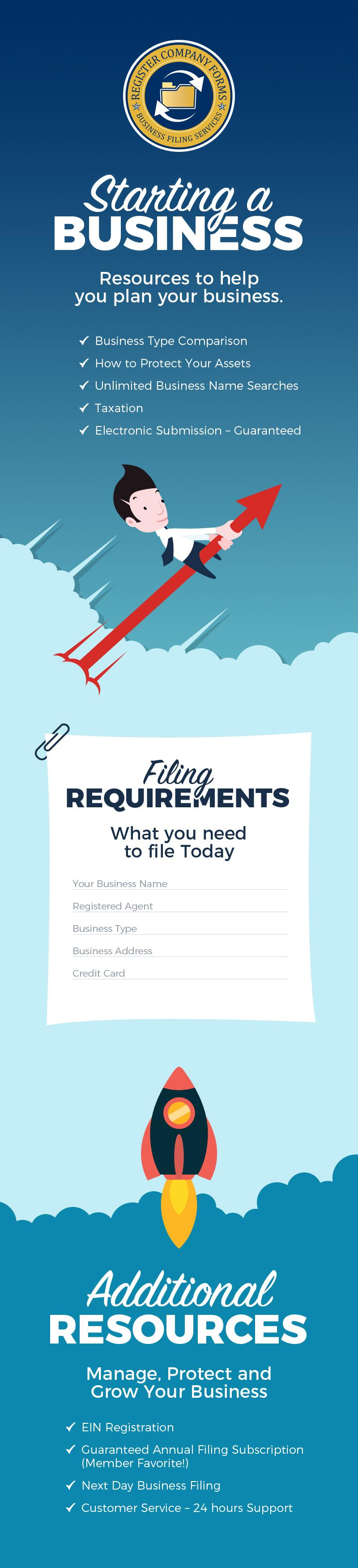 Register Company Forms - Best Resource to Start Your New Business