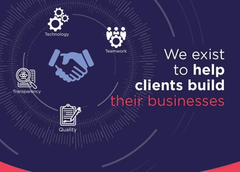 Provide Unmatched IT Solutions to Clients across the Globe