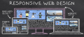 Pros and Cons of Website Designing