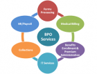 What should you ask the BPO Outsourcing Companies?